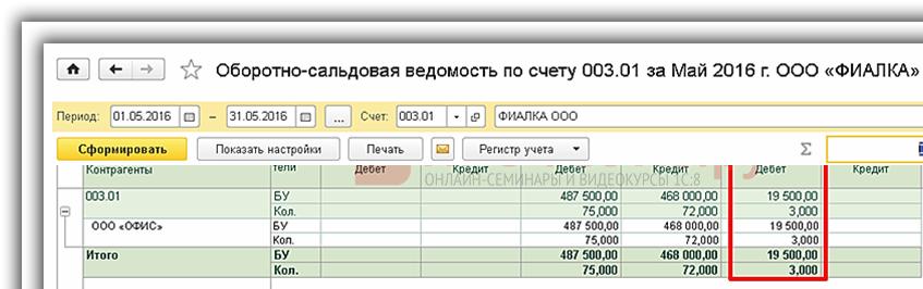 ОСВ по счету 003.01